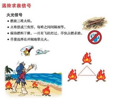 六种野外求救信号(图)